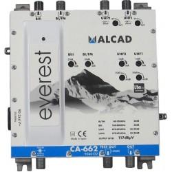 ALC-CA662