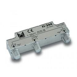 ALC-FI244