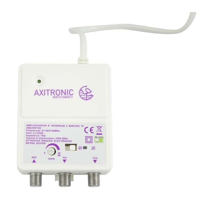 AXI-AM220R-2160