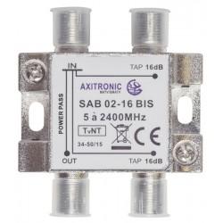 SAB02-16B