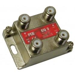 REPART 3D F 5-2400MHZ